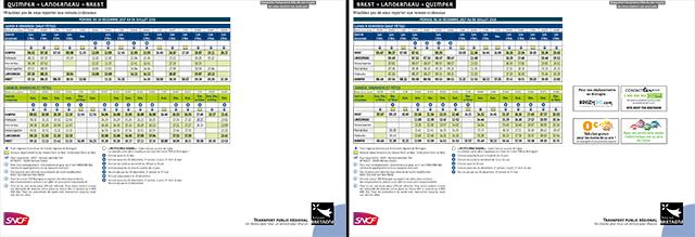 SNCF : Brest-Landerneau-Quimper